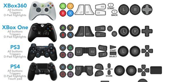 XBox / PS კონტროლერის ღილაკები
